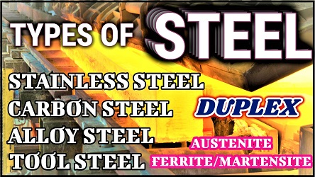 Types of steel - Classification of steel