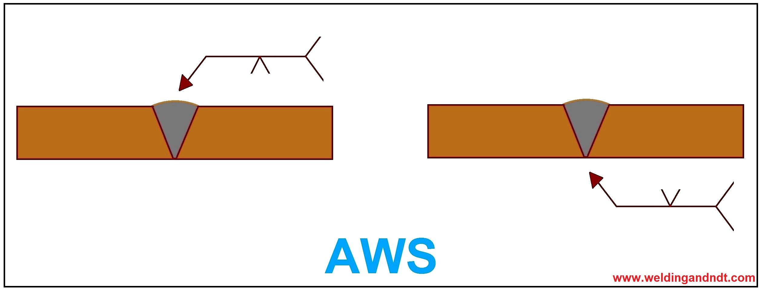 welding symbol for butt joint - AWS