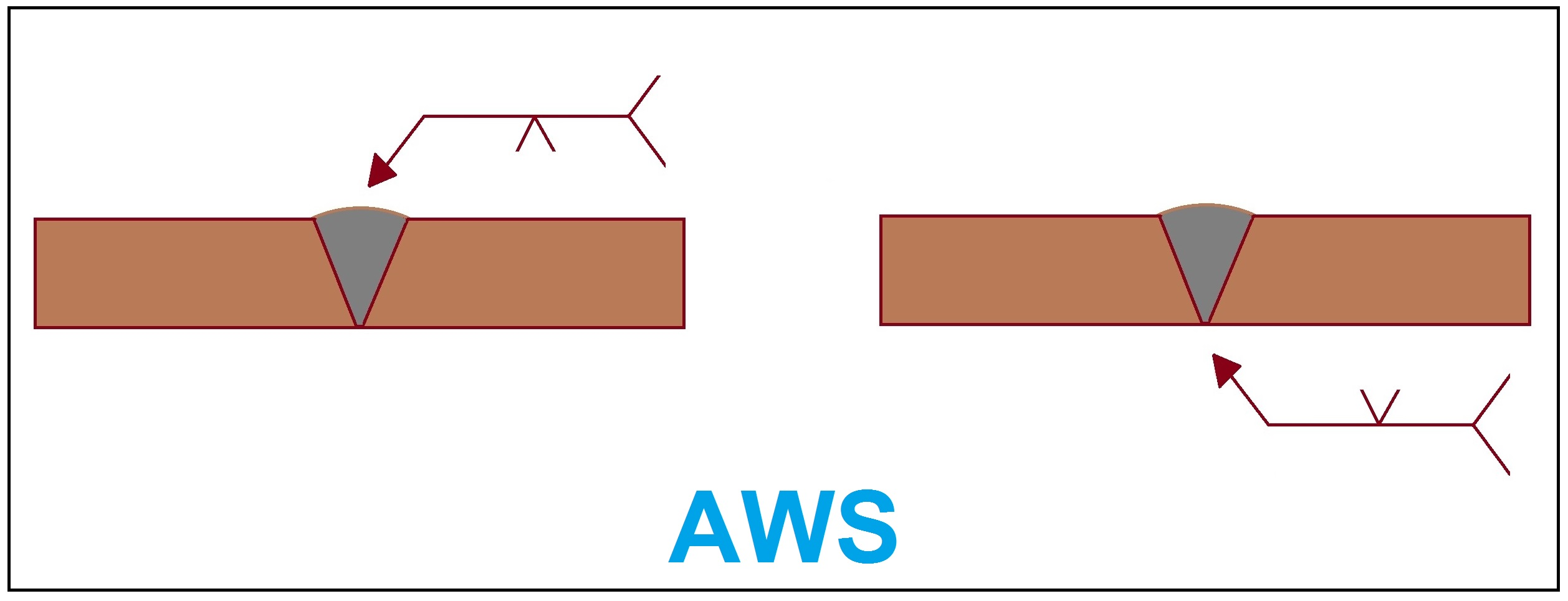 Aws Welding And Ndt