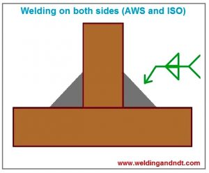 Welding Both Sides Welding And Ndt