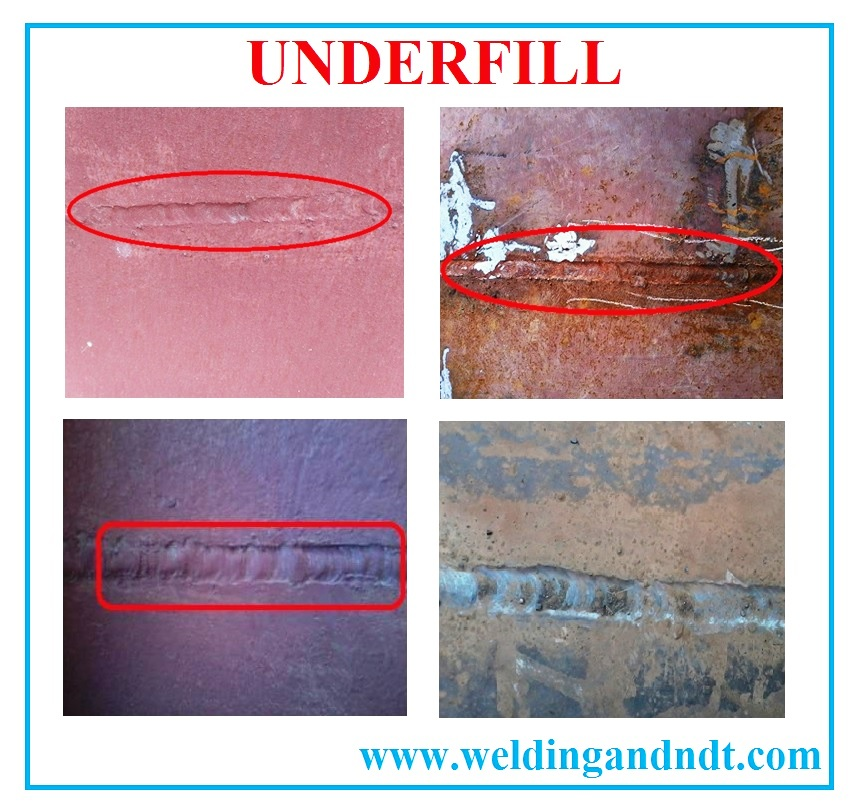 Underfill - Welding Defect
