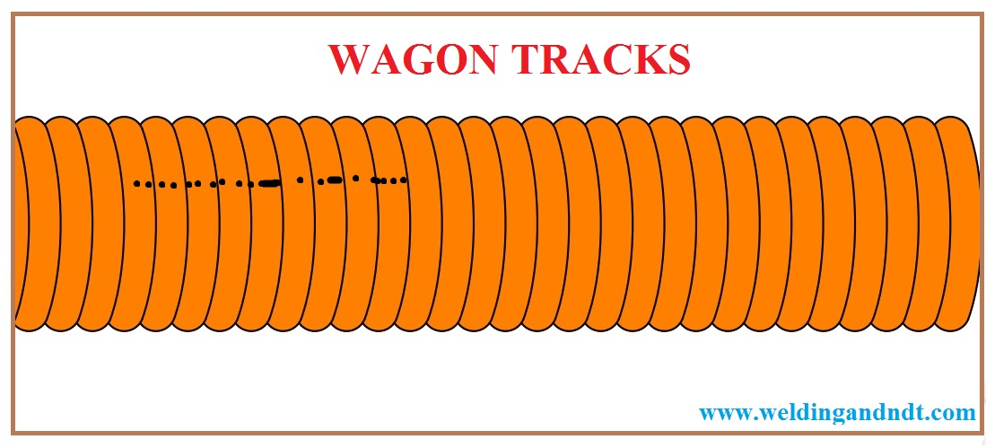 Wagon Tacks - Welding Defect