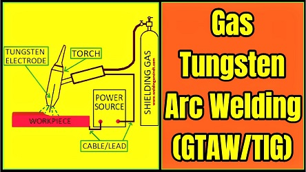 Gas Tungsten Arc Welding (GTAW/TIG)