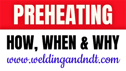 Preheating – How, When and Why