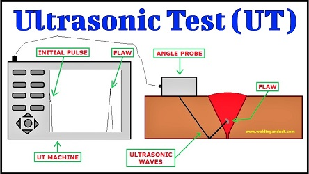 (UT) Ultrasonic Test Basics