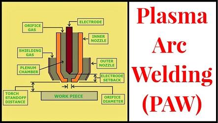 Plasma Arc Welding (PAW)