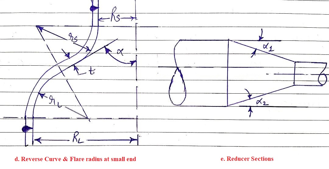 Summary of ASME BPVC Section VIII Div 1 (Part 3) | Welding and NDT